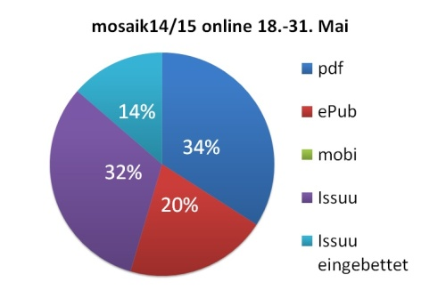 mosaik14_15-digital